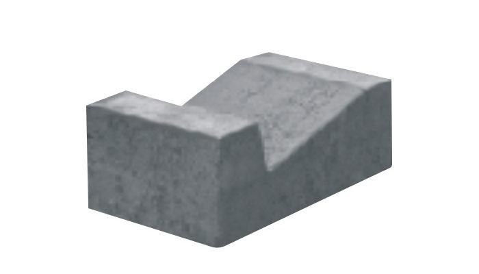 korytka